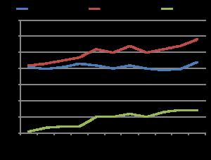 Zmiana oferty hipotecznej mbanku wykres